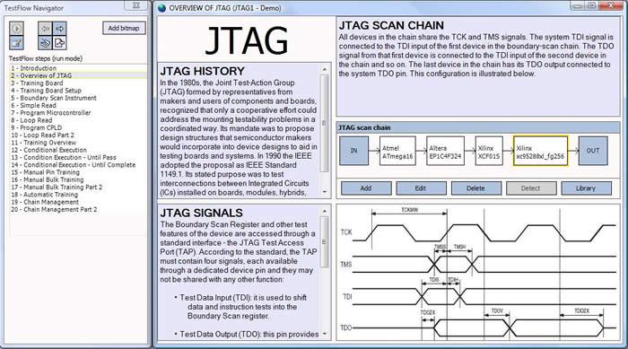 JTAG Training Board